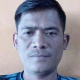 Ariksetiawan from Surabaya | Man | 32 years old | Aries