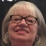 Betsy from Crockett   Woman   69 years old   Aquarius