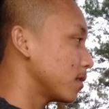 Saiful from Lawang | Man | 19 years old | Capricorn