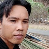 Pemburu from Jember   Man   35 years old   Leo
