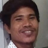 Nas from Mataram | Man | 27 years old | Gemini