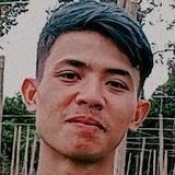 Israwendibj from Jambi | Man | 24 years old | Sagittarius