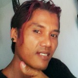 Rayzlallu from Surabaya | Man | 28 years old | Capricorn