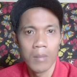 Abdullatif23U from Bekasi | Man | 37 years old | Pisces