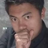 Yogha from Cimahi | Man | 23 years old | Aries