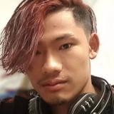 Sandeshrai14 from Pahang | Man | 25 years old | Aries