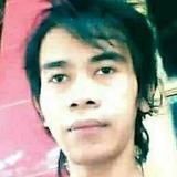 Lhefaycl from Serang   Man   26 years old   Aries