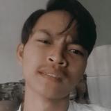 Alfa from Tanjungkarang-Telukbetung | Man | 21 years old | Leo