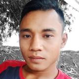 Fajar from Probolinggo | Man | 26 years old | Gemini