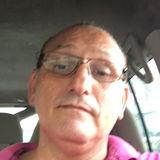 Hash from Dubai | Man | 50 years old | Scorpio
