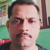 Vishnureddy from Bidar | Man | 40 years old | Aquarius