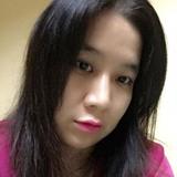 Chinu from Dharwad | Woman | 24 years old | Leo
