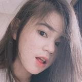 Yufitamruo from Batam | Woman | 21 years old | Aquarius