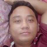 Konthoujamrah0 from Imphal   Man   29 years old   Cancer