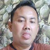Azissalimaziy4 from Majalengka | Man | 34 years old | Capricorn