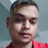Suraj from Gajuwaka | Man | 23 years old | Scorpio