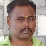 Puji from Tiruchchendur | Man | 34 years old | Gemini