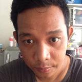 Arisouth from Palembang   Man   34 years old   Gemini