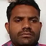 Rajkumar from Ramanagaram   Man   34 years old   Pisces