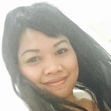 Niketut from Dubai | Woman | 40 years old | Taurus