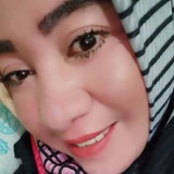 Anidimaswinoxi from Samarinda   Woman   40 years old   Virgo
