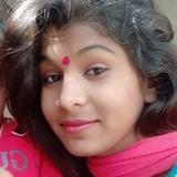 Ankitjhorar3Fd from Ambala | Woman | 20 years old | Gemini