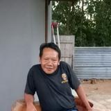Paimo from Salatiga | Man | 46 years old | Cancer