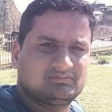 Anil from Kota | Man | 33 years old | Libra