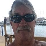 Fro from Galveston | Man | 55 years old | Scorpio