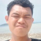 Randiaffandi from Tanjungkarang-Telukbetung | Man | 23 years old | Scorpio