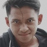 Emat from Palangkaraya | Man | 22 years old | Libra