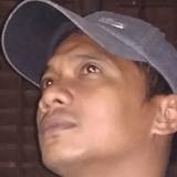 Ajipemao4 from Sungailiat | Man | 38 years old | Gemini