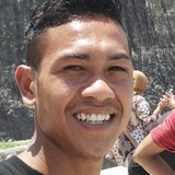 Rizky from Denpasar | Man | 25 years old | Capricorn