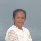 Hennybebari6Ex from Manokwari   Woman   38 years old   Pisces