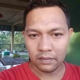 Rintyyanirinwh from Padangsidempuan | Man | 34 years old | Virgo