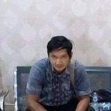 Zakariarizki6M from Majalengka | Man | 29 years old | Aquarius