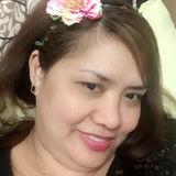 Tess from Riyadh | Woman | 45 years old | Aries