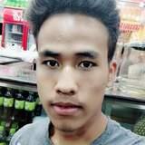 Romeo from Dimapur | Man | 23 years old | Gemini