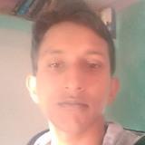Sanjaycse from Bhowali | Man | 31 years old | Libra
