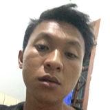 Saifur from Teluknaga | Man | 24 years old | Pisces
