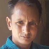 Chagan from Bijapur | Man | 31 years old | Gemini