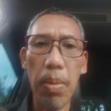 Escrp54Gx from Rangkasbitung   Man   49 years old   Aquarius