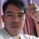 Denis from Tulangan Utara | Man | 26 years old | Pisces