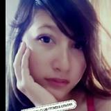 Gita from Sidoarjo | Woman | 25 years old | Scorpio