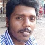 Muruganka from Kadambur   Man   28 years old   Leo
