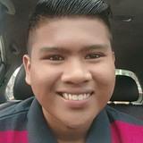 Rahmat from Banda Aceh   Man   21 years old   Virgo