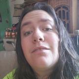 Poohtiggerlove from Florissant   Woman   29 years old   Aquarius