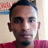 Jhon from Surabaya | Man | 25 years old | Sagittarius