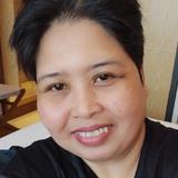 Edabra1J from Kuching   Woman   40 years old   Gemini