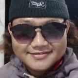 Vespakurastae6 from Cikampek   Man   22 years old   Capricorn